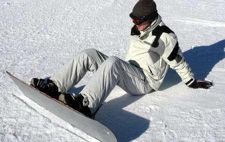 UK Ski Centres